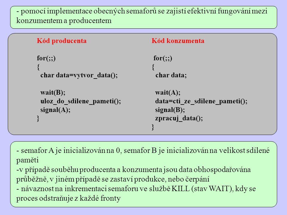 Kód producentaKód konzumenta for(;;) { char data=vytvor_data(); char data; wait(B); wait(A); uloz_do_sdilene_pameti(); data=cti_ze_sdilene_pameti(); signal(A); signal(B); } zpracuj_data(); } - pomocí implementace obecných semaforů se zajistí efektivní fungování mezi konzumentem a producentem - semafor A je inicializován na 0, semafor B je inicializován na velikost sdílené paměti -v případě souběhu producenta a konzumenta jsou data obhospodařována průběžně, v jiném případě se zastaví produkce, nebo čerpání - návaznost na inkrementaci semaforu ve službě KILL (stav WAIT), kdy se proces odstraňuje z každé fronty