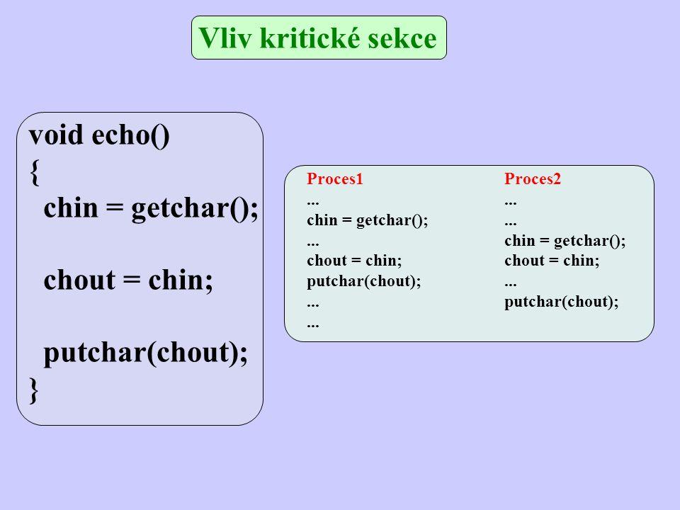 void echo() { chin = getchar(); chout = chin; putchar(chout); } Proces1...