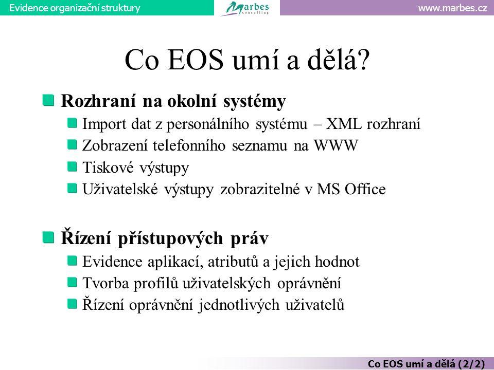 www.marbes.czEvidence organizační struktury Celkové schéma řešení