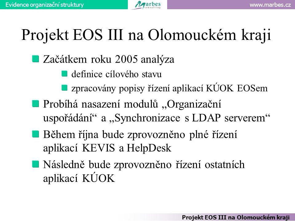 www.marbes.czEvidence organizační struktury Projekt EOS na Olomouckém kraji Cílový stav projektu : EOS plní úlohu ústřední databáze o uživatelích a organizační struktuře úřadu EOS administruje přístupy uživatelů k síťovým zdrojům KÚOK EOS řídí přístupová práva do všech aplikací KÚOK