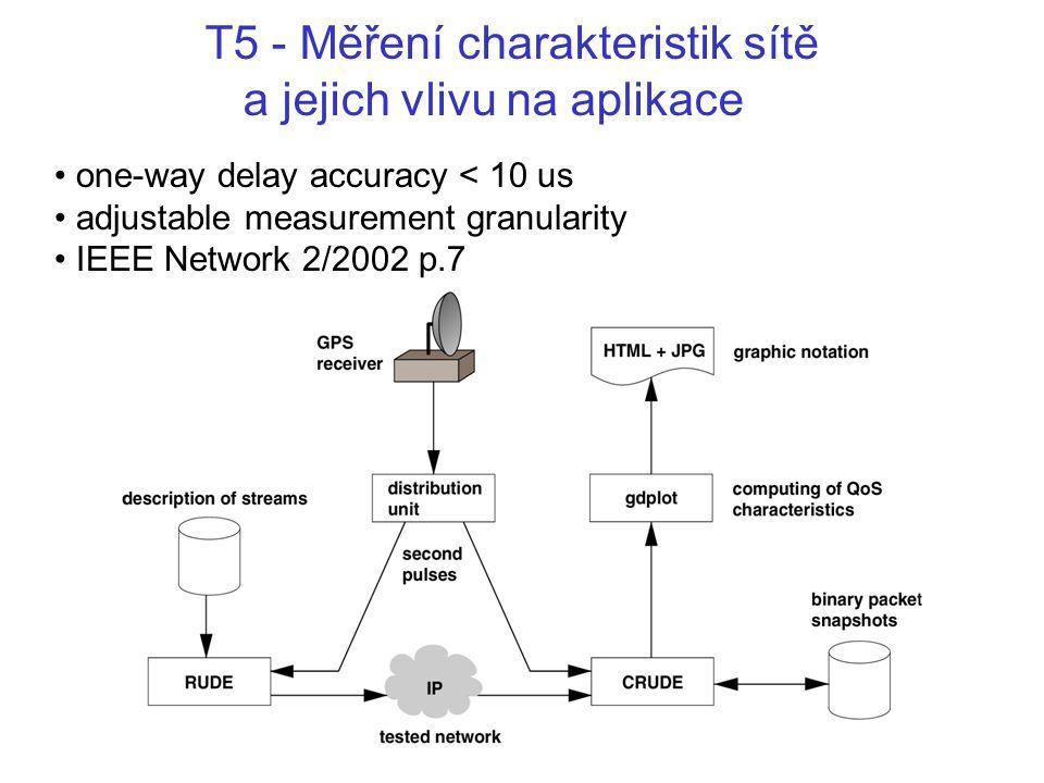 T5 - Měření charakteristik sítě a jejich vlivu na aplikace one-way delay accuracy < 10 us adjustable measurement granularity IEEE Network 2/2002 p.7