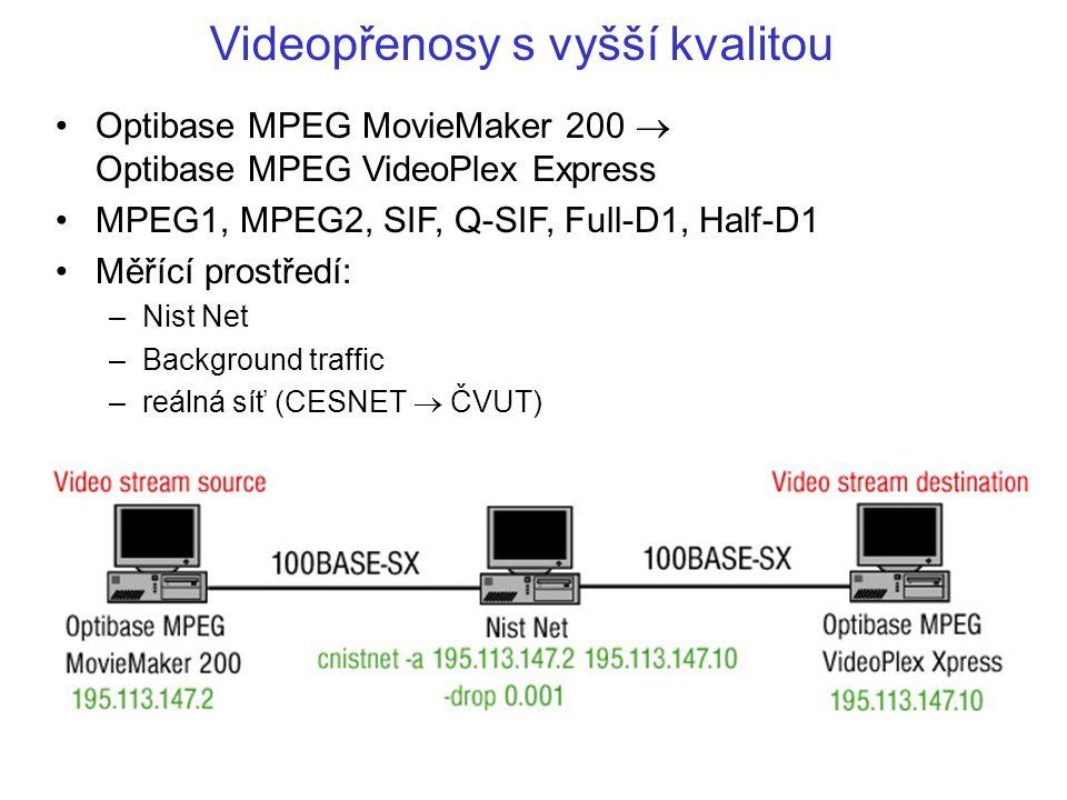 Videopřenosy s vyšší kvalitou Optibase MPEG MovieMaker 200  Optibase MPEG VideoPlex Express MPEG1, MPEG2, SIF, Q-SIF, Full-D1, Half-D1 Měřící prostře