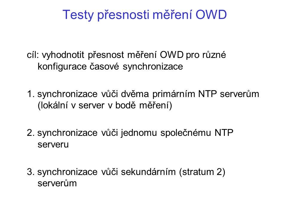 Testy přesnosti měření OWD cíl: vyhodnotit přesnost měření OWD pro různé konfigurace časové synchronizace 1. synchronizace vůči dvěma primárním NTP se