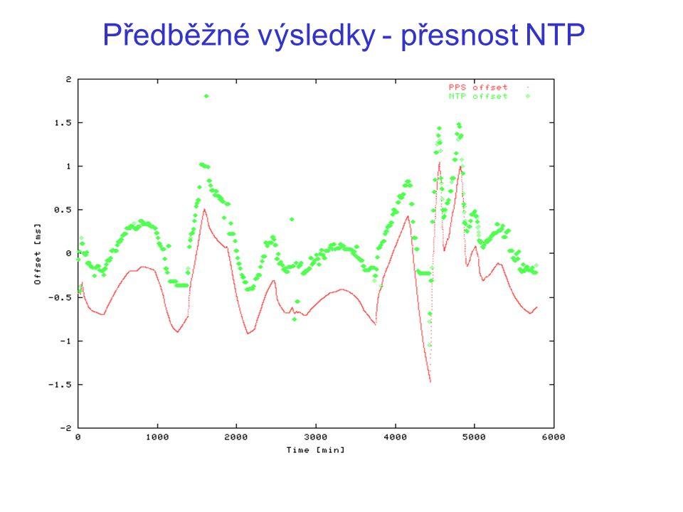 Předběžné výsledky - přesnost NTP