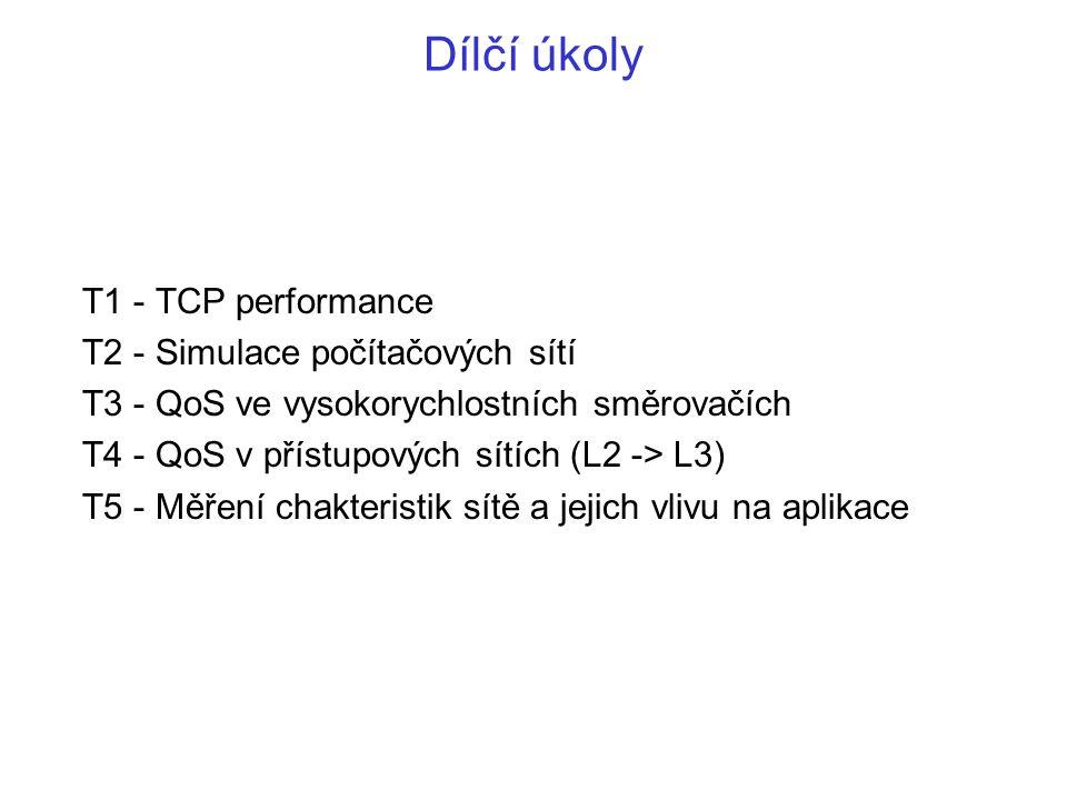 Dílčí úkoly T1 - TCP performance T2 - Simulace počítačových sítí T3 - QoS ve vysokorychlostních směrovačích T4 - QoS v přístupových sítích (L2 -> L3) T5 - Měření chakteristik sítě a jejich vlivu na aplikace