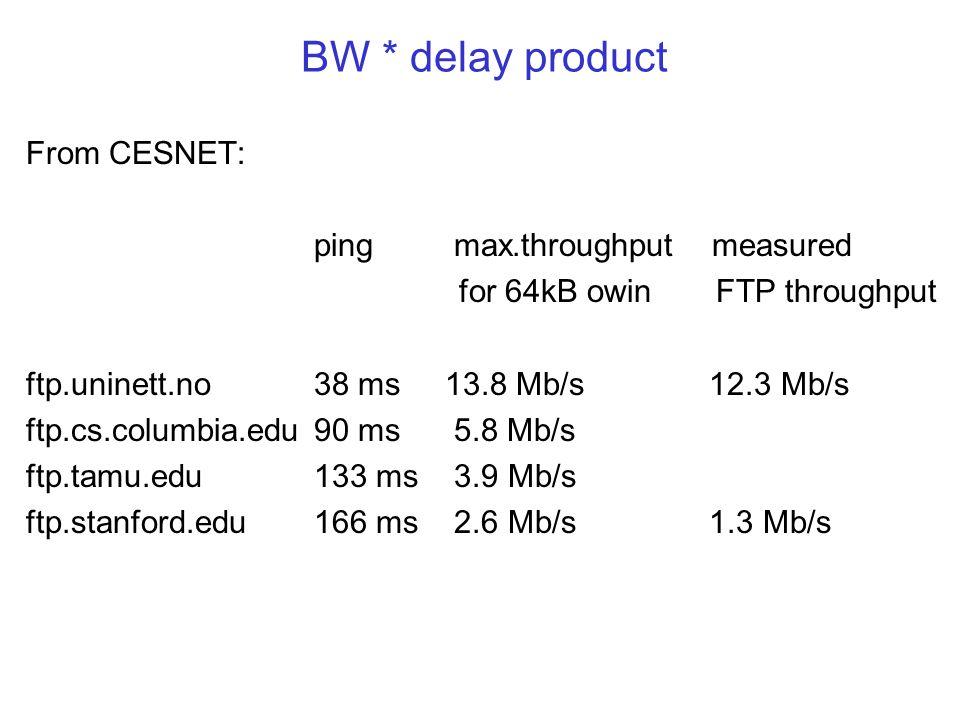 Měření one-way delay v rozsáhlých sitích požadavek na přesnost cca 1 ms (round-trip delay v síti Geant typicky 40 ms) potřeba přesného času v obou bodech měření není reálné instalovat všude externí zdroj času řešení: synchronizace času přes síť nový problém: nesymetrie sítě neumožňuje vysokou přesnost