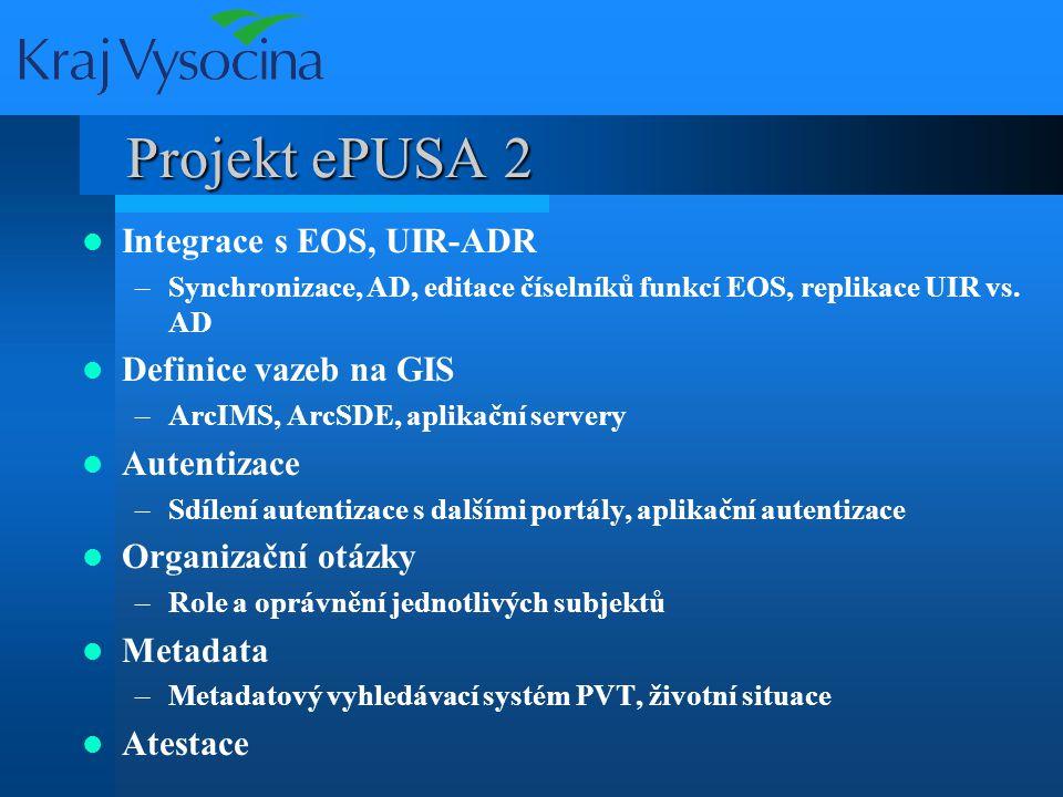 Obsah projektové dokumentace Definice cílů a základních požadavků pro realizaci projektu Analýza a návrh řešení –Analýza výchozích podmínek včetně diskusí s partnery (ČVI, MVČR) –Koncepce řešení (případně varianty) –Specifikace funkcionality ePUSA 2 –Vazby a rozhraní na ostatní systémy (EOS, PaM, AD) –Specifikace úprav a rozvoje EOS a dalších komponent ve vazbě na ePUSA 2 –Doporučený postup pro vytváření nadstavbových aplikací Technické podmínky realizace –HW, SSW