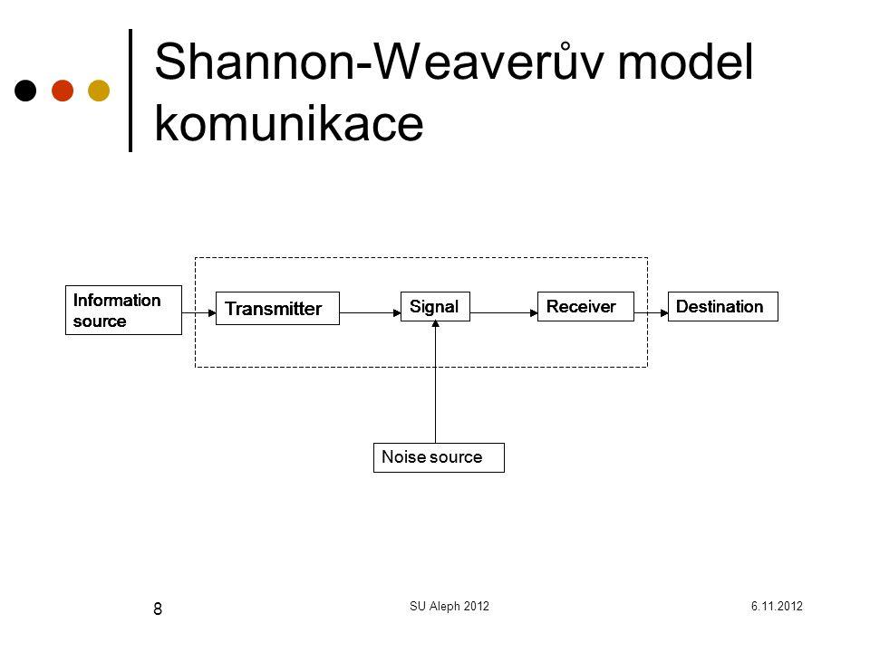 6.11.2012SU Aleph 2012 8 Shannon-Weaverův model komunikace Information source Transmitter Signal Noise source ReceiverDestination Information source T