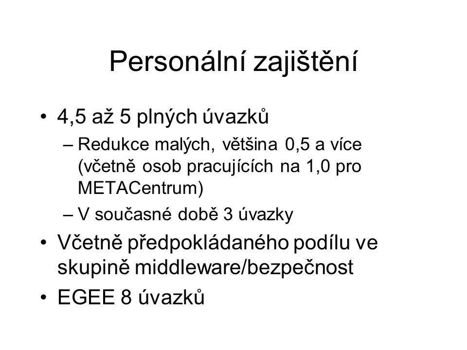 Personální zajištění 4,5 až 5 plných úvazků –Redukce malých, většina 0,5 a více (včetně osob pracujících na 1,0 pro METACentrum) –V současné době 3 úvazky Včetně předpokládaného podílu ve skupině middleware/bezpečnost EGEE 8 úvazků