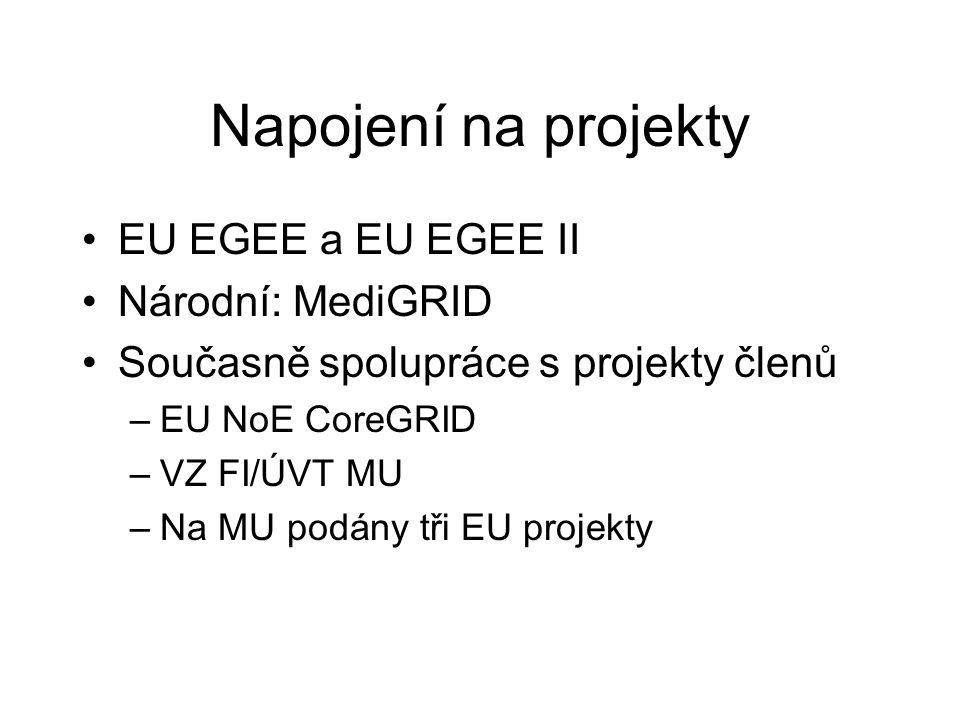 Napojení na projekty EU EGEE a EU EGEE II Národní: MediGRID Současně spolupráce s projekty členů –EU NoE CoreGRID –VZ FI/ÚVT MU –Na MU podány tři EU projekty