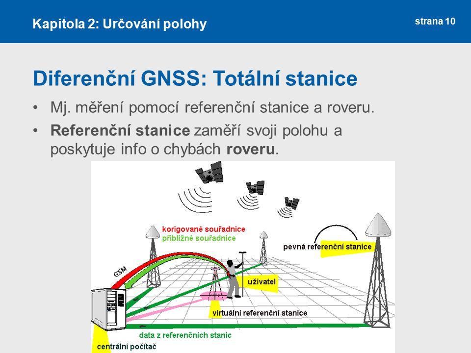strana 10 Diferenční GNSS: Totální stanice Mj. měření pomocí referenční stanice a roveru. Referenční stanice zaměří svoji polohu a poskytuje info o ch