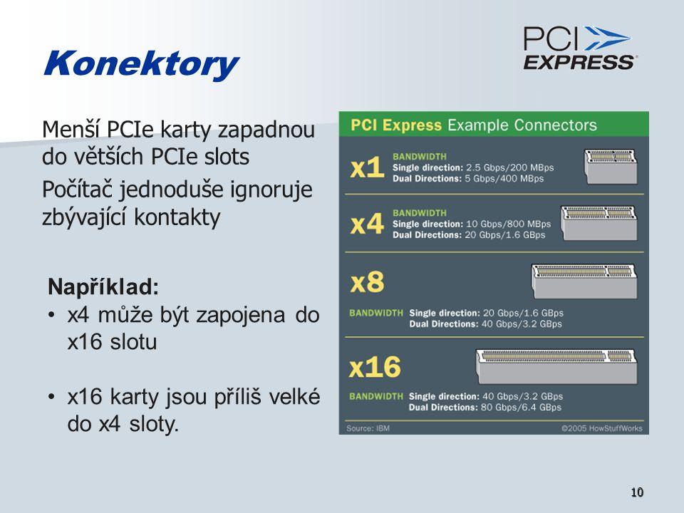 10 Konektory Menší PCIe karty zapadnou do větších PCIe slots Počítač jednoduše ignoruje zbývající kontakty Například: x4 může být zapojena do x16 slotu x16 karty jsou příliš velké do x4 sloty.