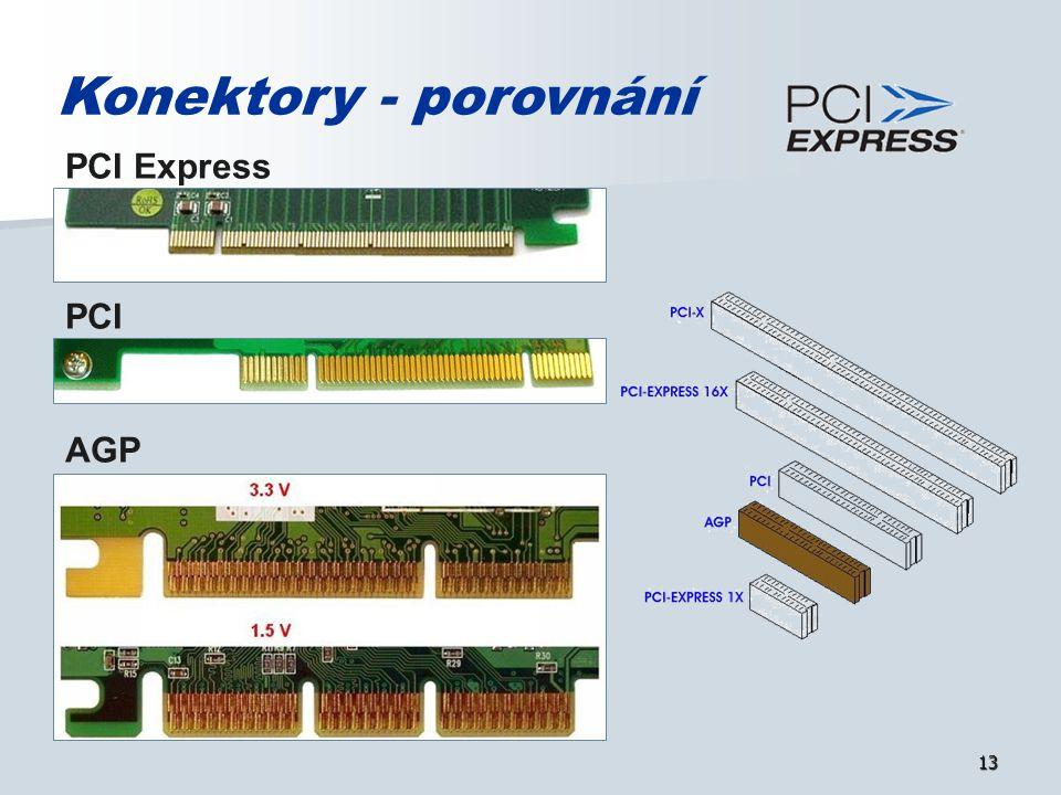 13 Konektory - porovnání PCI Express PCI AGP