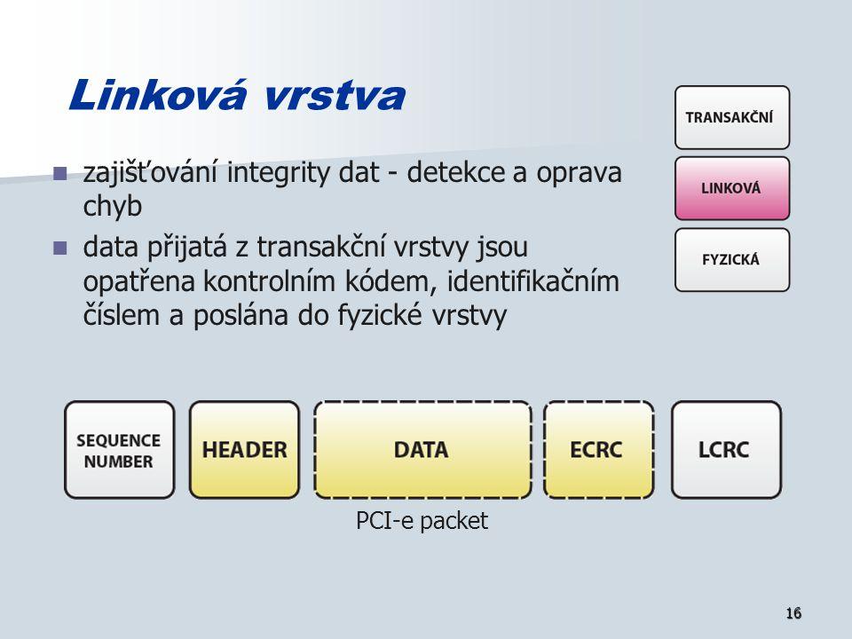 16 Linková vrstva zajišťování integrity dat - detekce a oprava chyb data přijatá z transakční vrstvy jsou opatřena kontrolním kódem, identifikačním čí