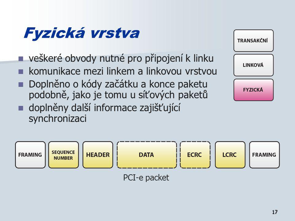 17 Fyzická vrstva veškeré obvody nutné pro připojení k linku komunikace mezi linkem a linkovou vrstvou Doplněno o kódy začátku a konce paketu podobně, jako je tomu u síťových paketů doplněny další informace zajišťující synchronizaci PCI-e packet