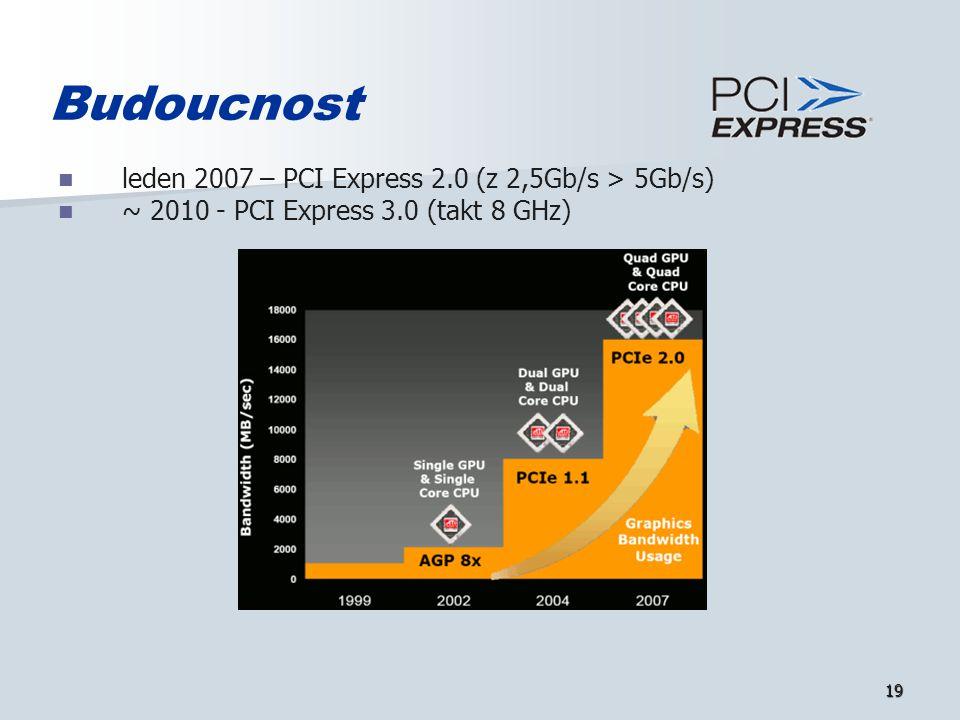 19 Budoucnost leden 2007 – PCI Express 2.0 (z 2,5Gb/s > 5Gb/s) ~ 2010 - PCI Express 3.0 (takt 8 GHz)