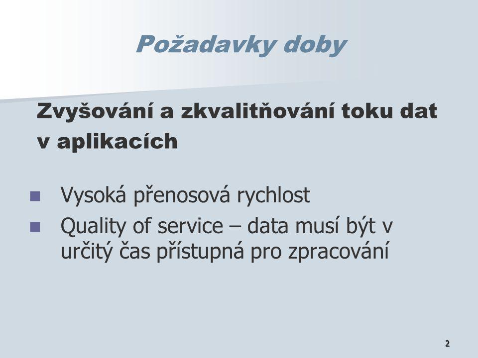 2 Požadavky doby Vysoká přenosová rychlost Quality of service – data musí být v určitý čas přístupná pro zpracování Zvyšování a zkvalitňování toku dat v aplikacích