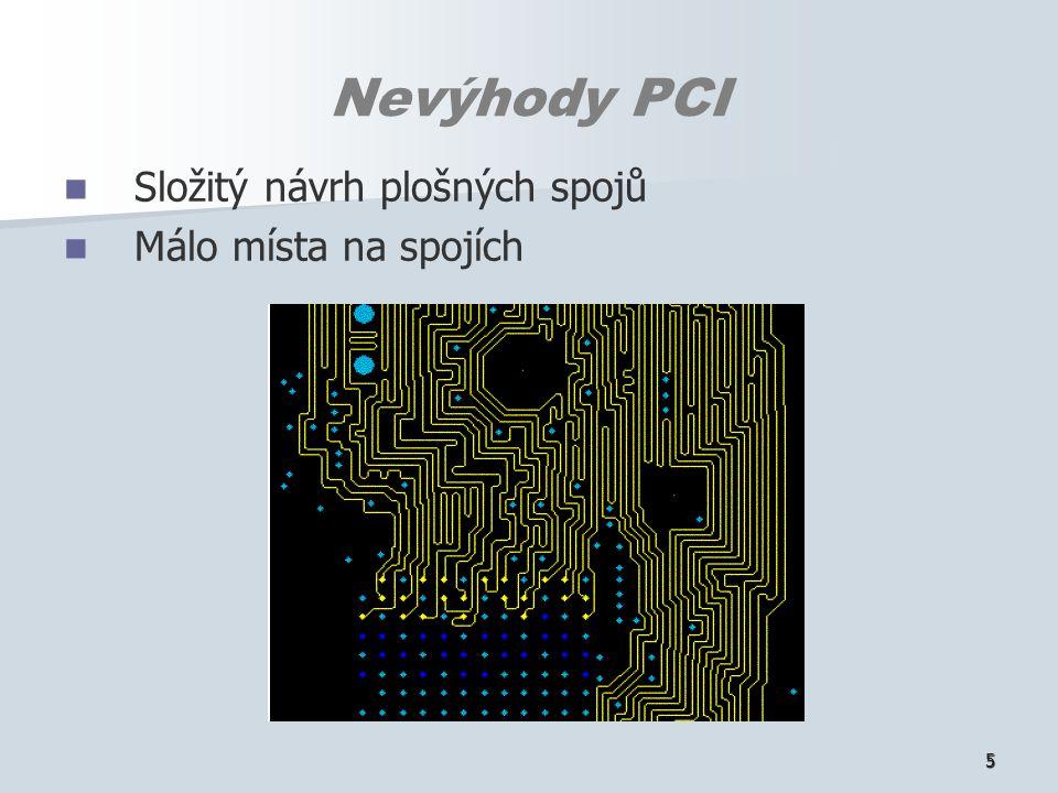 16 Linková vrstva zajišťování integrity dat - detekce a oprava chyb data přijatá z transakční vrstvy jsou opatřena kontrolním kódem, identifikačním číslem a poslána do fyzické vrstvy PCI-e packet