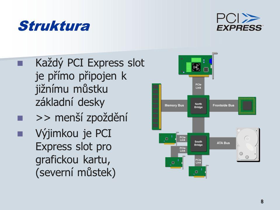 8 Struktura Každý PCI Express slot je přímo připojen k jižnímu můstku základní desky >> menší zpoždění Výjimkou je PCI Express slot pro grafickou kartu, (severní můstek)