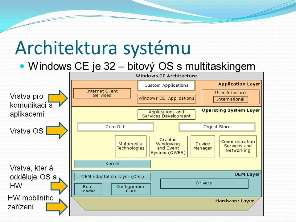 Architektura systému Windows CE je 32 – bitový OS s multitaskingem Vrstva pro komunikaci s aplikacemi Vrstva OS Vrstva, kter á odděluje OS a HW HW mob