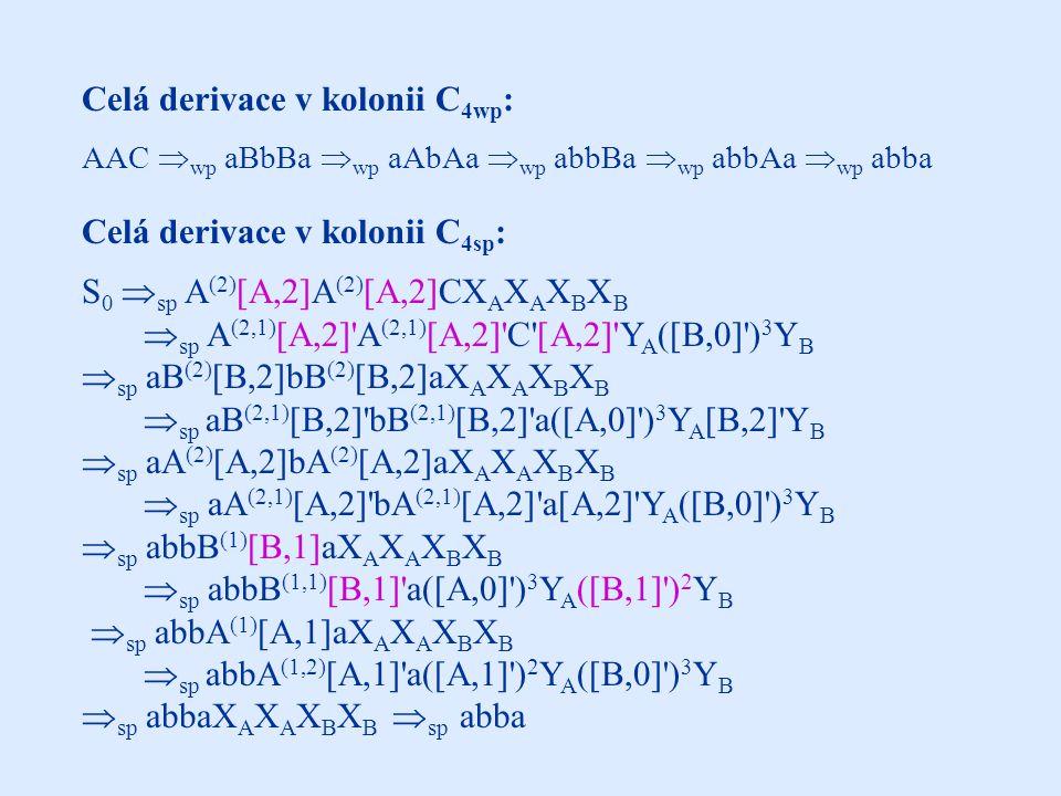 Celá derivace Celá derivace v kolonii C 4sp : S 0  sp A (2) [A,2]A (2) [A,2]CX A X A X B X B  sp A (2,1) [A,2] A (2,1) [A,2] C [A,2] Y A ([B,0] ) 3 Y B  sp aB (2) [B,2]bB (2) [B,2]aX A X A X B X B  sp aB (2,1) [B,2] bB (2,1) [B,2] a([A,0] ) 3 Y A [B,2] Y B  sp aA (2) [A,2]bA (2) [A,2]aX A X A X B X B  sp aA (2,1) [A,2] bA (2,1) [A,2] a[A,2] Y A ([B,0] ) 3 Y B  sp abbB (1) [B,1]aX A X A X B X B  sp abbB (1,1) [B,1] a([A,0] ) 3 Y A ([B,1] ) 2 Y B  sp abbA (1) [A,1]aX A X A X B X B  sp abbA (1,2) [A,1] a([A,1] ) 2 Y A ([B,0] ) 3 Y B  sp abbaX A X A X B X B  sp abba Celá derivace v kolonii C 4wp : AAC  wp aBbBa  wp aAbAa  wp abbBa  wp abbAa  wp abba