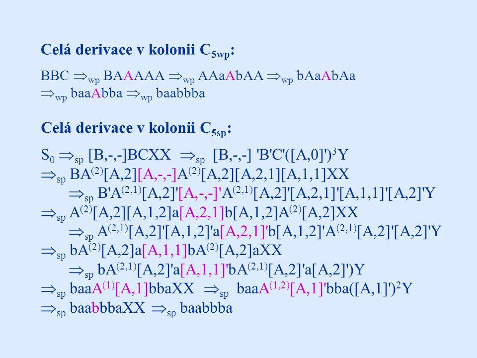 Celá derivace Celá derivace v kolonii C 5sp : S 0  sp [B,-,-]BCXX  sp [B,-,-] B C ([A,0] ) 3 Y  sp BA (2) [A,2][A,-,-]A (2) [A,2][A,2,1][A,1,1]XX  sp B A (2,1) [A,2] [A,-,-] A (2,1) [A,2] [A,2,1] [A,1,1] [A,2] Y  sp A (2) [A,2][A,1,2]a[A,2,1]b[A,1,2]A (2) [A,2]XX  sp A (2,1) [A,2] [A,1,2] a[A,2,1] b[A,1,2] A (2,1) [A,2] [A,2] Y  sp bA (2) [A,2]a[A,1,1]bA (2) [A,2]aXX  sp bA (2,1) [A,2] a[A,1,1] bA (2,1) [A,2] a[A,2] )Y  sp baaA (1) [A,1]bbaXX  sp baaA (1,2) [A,1] bba([A,1] ) 2 Y  sp baabbbaXX  sp baabbba Celá derivace v kolonii C 5wp : BBC  wp BAAAAA  wp AAaAbAA  wp bAaAbAa  wp baaAbba  wp baabbba