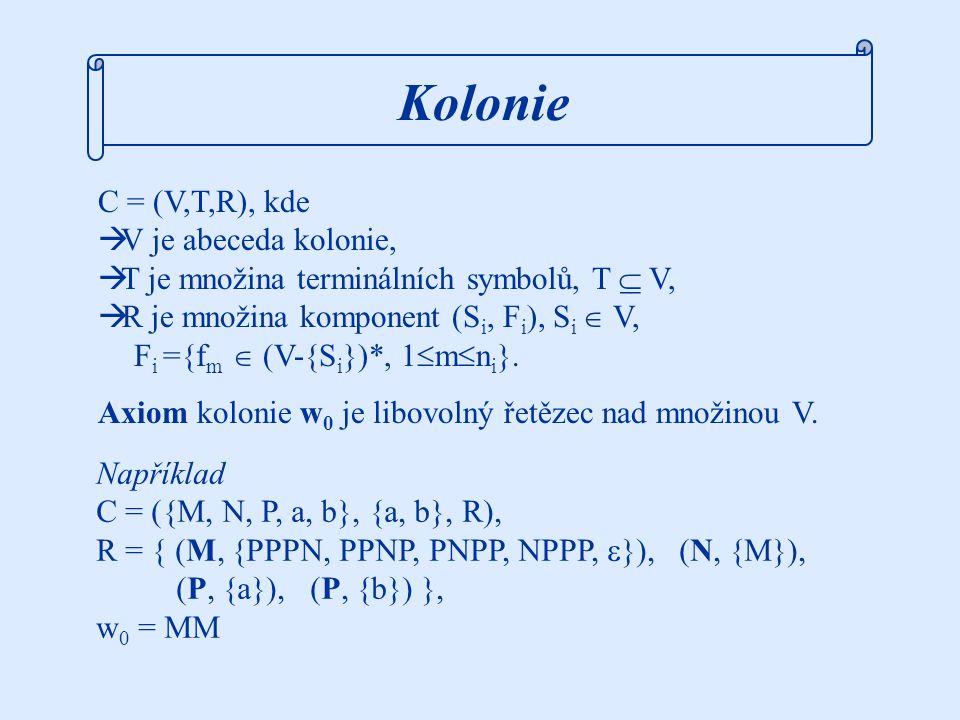 Sporem: L  COL wp, pak musí existovat kolonie C wp generující tento jazyk a kolonie C sp , která by byla obrazem této kolonie podle uvedeného alogoritmu.