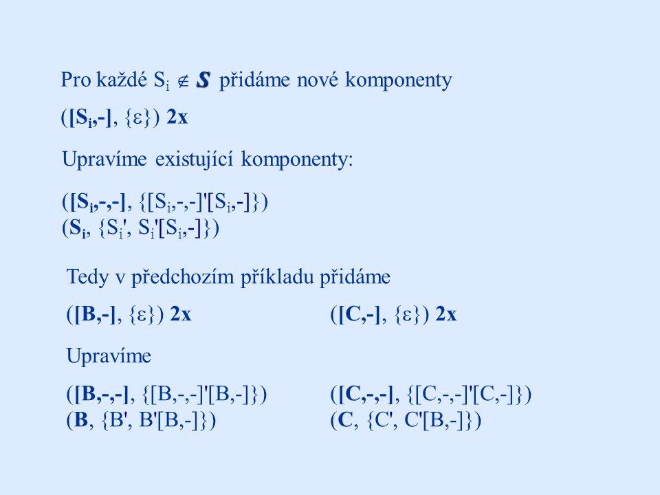 S Pro každé S i  S přidáme nové komponenty ([S i,-], {  }) 2x Upravíme existující komponenty: ([S i,-,-], {[S i,-,-] }) (S i, {S i }) ([S i,-,-], {[S i,-,-] [S i,-]}) (S i, {S i , S i [S i,-]}) Tedy v předchozím příkladu přidáme ([B,-], {  }) 2x ([C,-], {  }) 2x Upravíme ([B,-,-], {[B,-,-] [B,-]}) ([C,-,-], {[C,-,-] [C,-]}) (B, {B , B [B,-]}) (C, {C , C [B,-]})