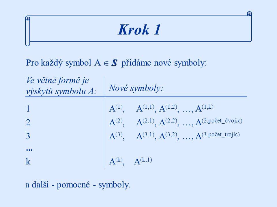 Kolonie C 4wp : w 0 = AAC, R = { (A, {aB,  }), (A, {bB,  }), (B, {A}), (B, {A}), (C, {a,b,c}) } S S = {A, B}, k 1 = k 2 = 2.