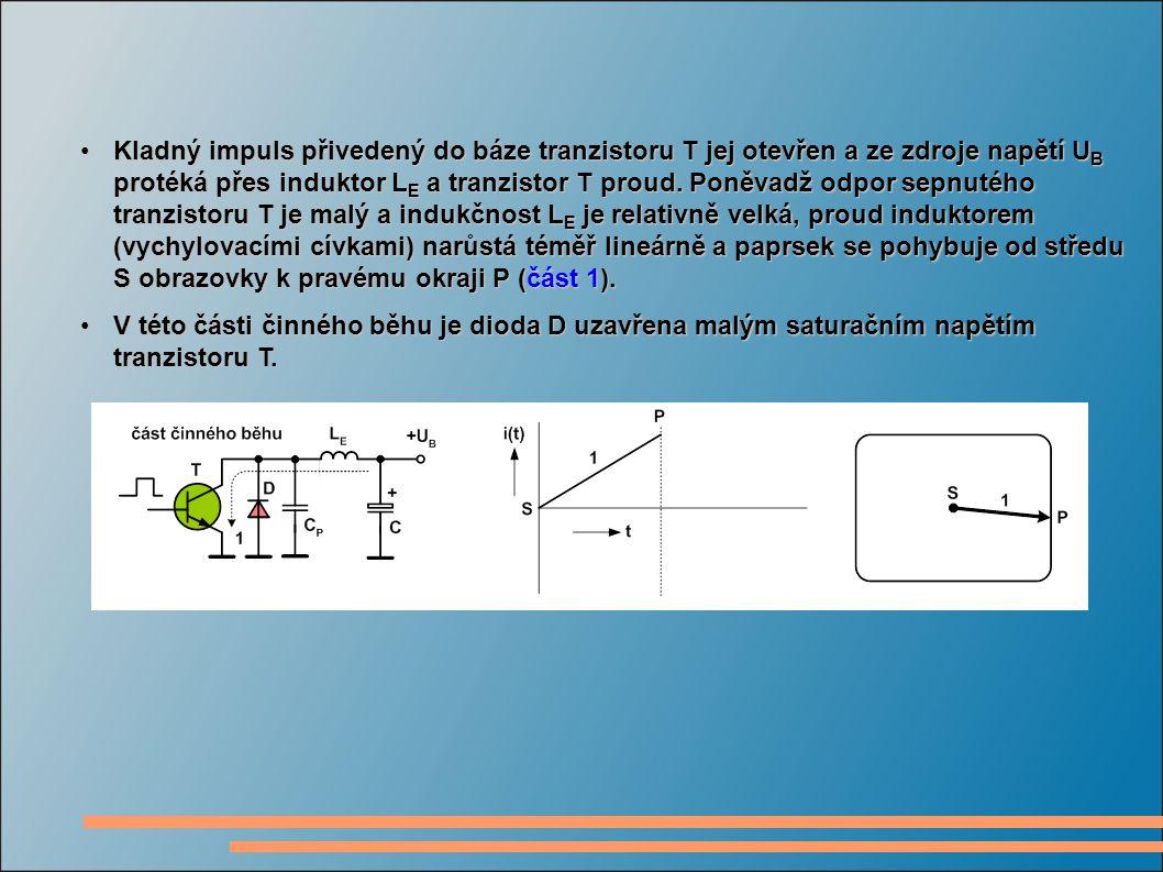 Kladný impuls přivedený do báze tranzistoru T jej otevřen a ze zdroje napětí U B protéká přes induktor L E a tranzistor T proud. Poněvadž odpor sepnut
