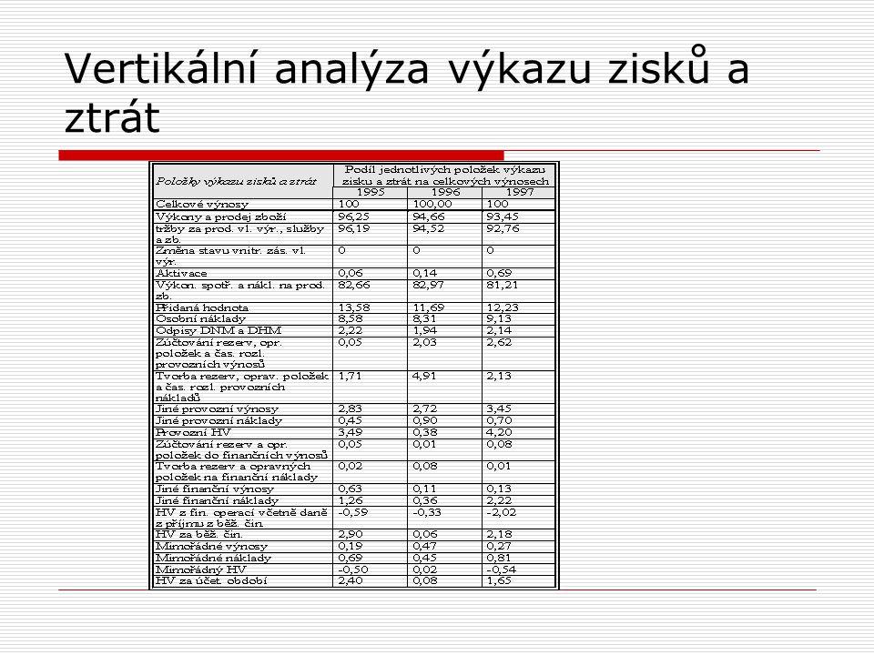 Zdroje dat a charakteristika finančních ukazatelů  Metody pro vyhodnocování ukazatelů lze rozdělit na dvě skupiny:  elementární metody  vyšší metody