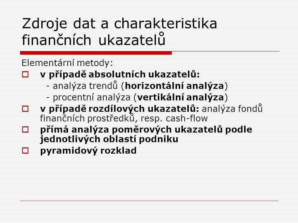 Zdroje dat a charakteristika finančních ukazatelů Vyšší metody  matematicko-statistické (např.