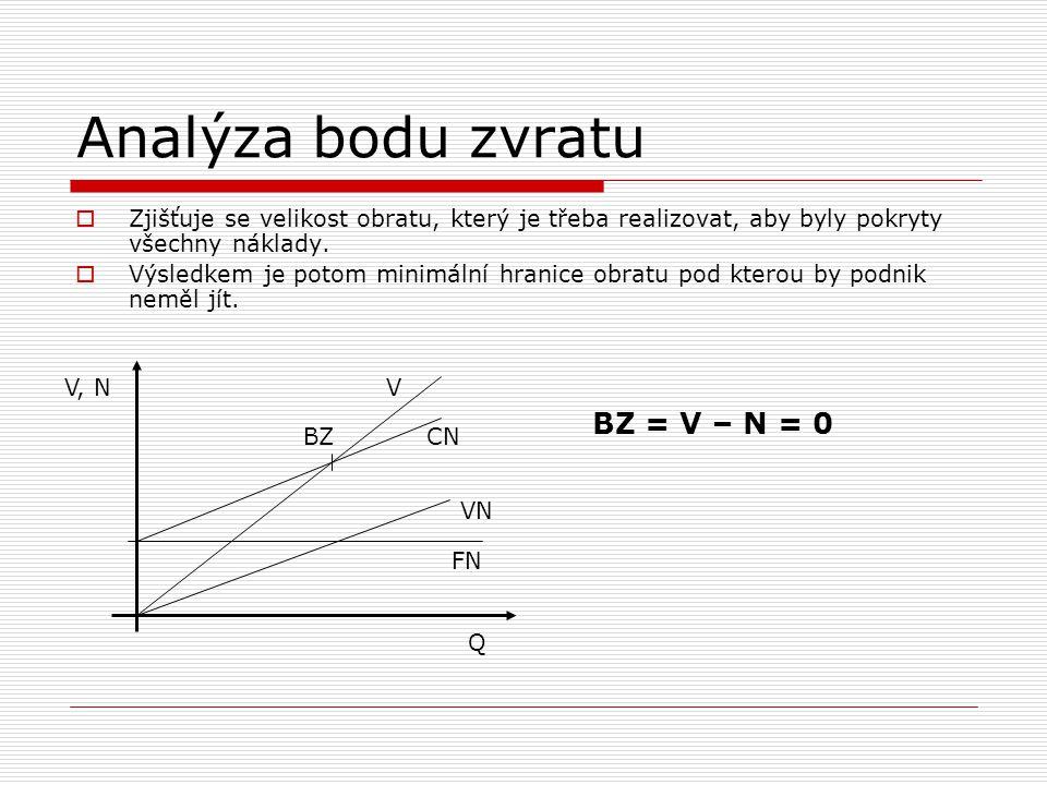 Příklad vertikální a horizontální analýzy Charakteristika podniku  Podnik se zabývá nákupem zboží za účelem jeho dalšího prodeje, tzn.