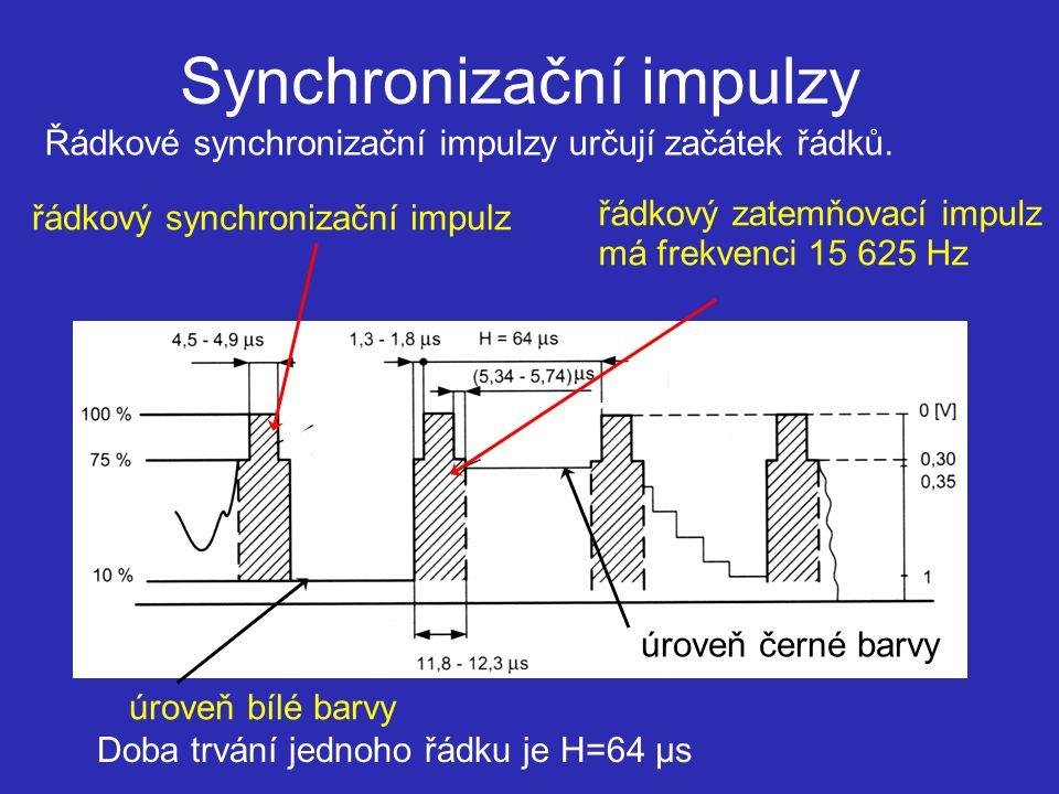 Synchronizační impulzy řádkový synchronizační impulz řádkový zatemňovací impulz má frekvenci 15 625 Hz Doba trvání jednoho řádku je H=64 μs úroveň bíl