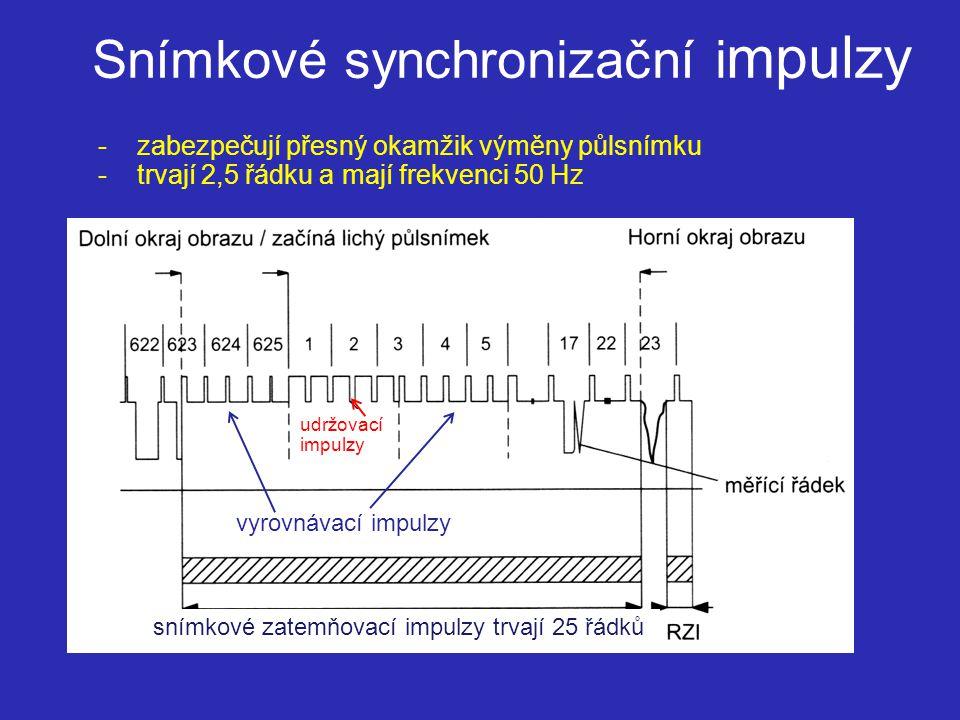 Snímkové synchronizační i mpulzy - zabezpečují přesný okamžik výměny půlsnímku - trvají 2,5 řádku a mají frekvenci 50 Hz vyrovnávací impulzy udržovací