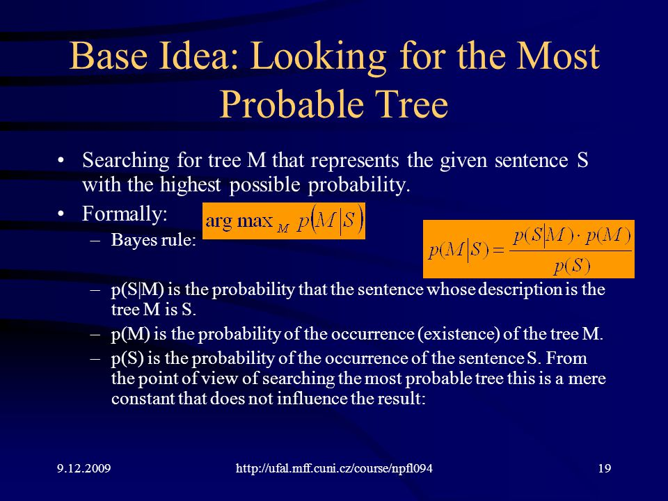 Searching for tree M that represents the given sentence S with the highest possible probability.