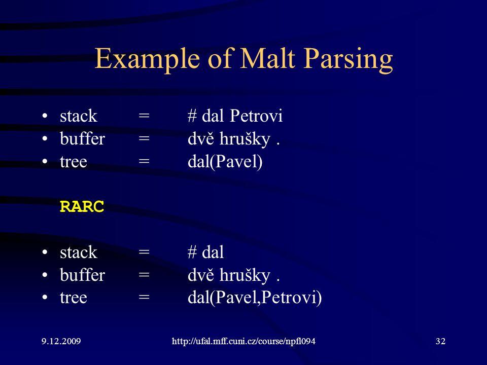 9.12.2009http://ufal.mff.cuni.cz/course/npfl09432 Example of Malt Parsing stack=# dal Petrovi buffer=dvě hrušky.