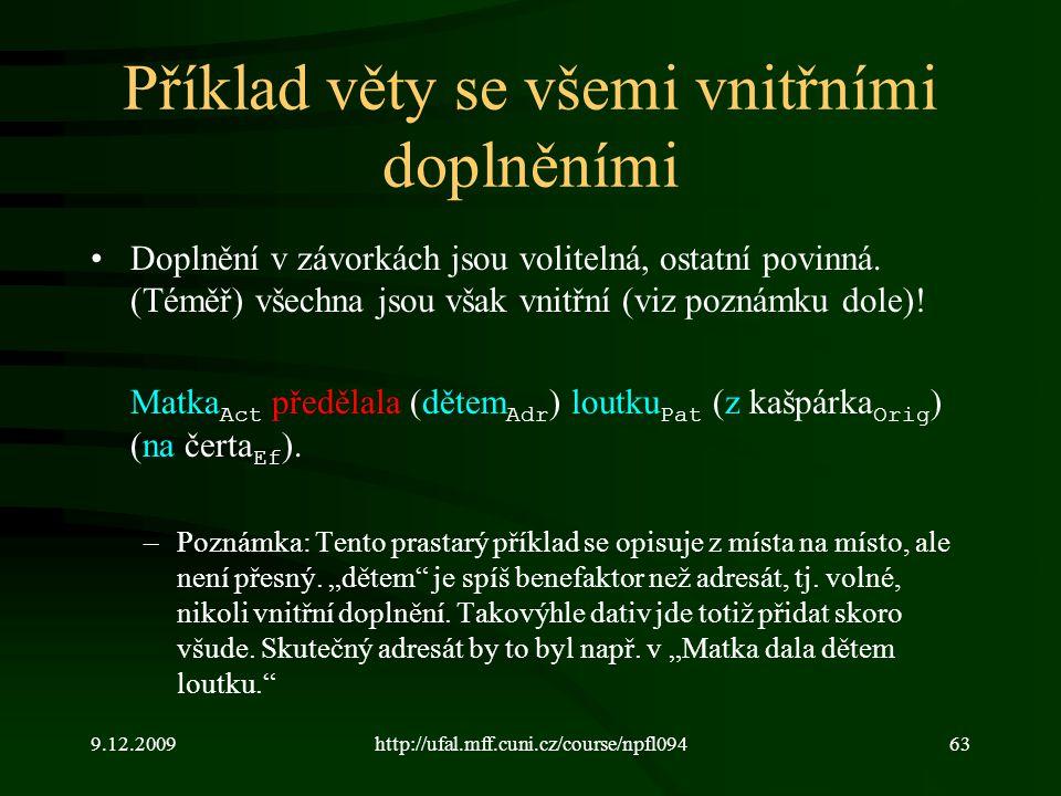 9.12.2009http://ufal.mff.cuni.cz/course/npfl09463 Příklad věty se všemi vnitřními doplněními Doplnění v závorkách jsou volitelná, ostatní povinná.