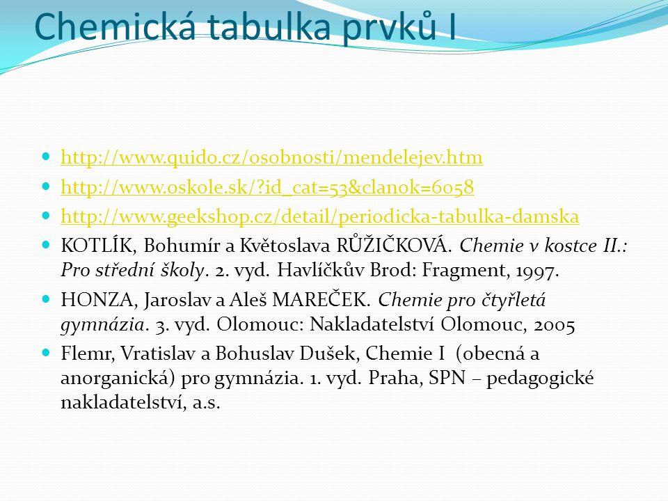 Chemická tabulka prvků I http://www.quido.cz/osobnosti/mendelejev.htm http://www.oskole.sk/ id_cat=53&clanok=6058 http://www.geekshop.cz/detail/periodicka-tabulka-damska KOTLÍK, Bohumír a Květoslava RŮŽIČKOVÁ.