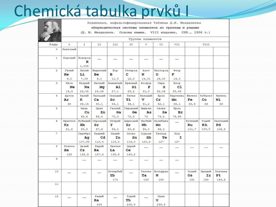 Chemická tabulka prvků I
