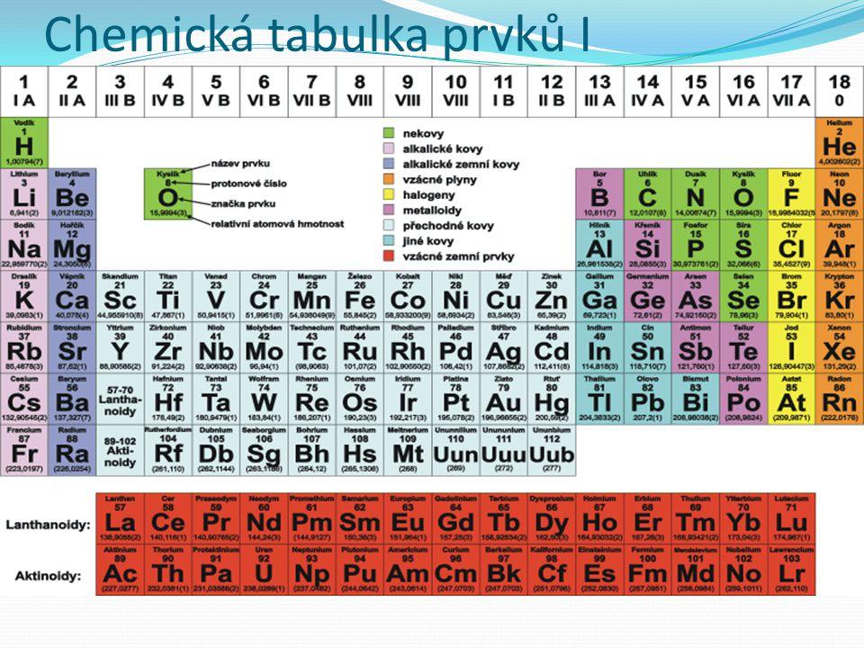 I takto může vypadat chemická tabulka prvků
