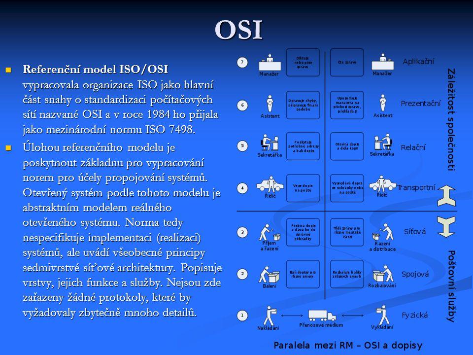 OSI Referenční model ISO/OSI vypracovala organizace ISO jako hlavní část snahy o standardizaci počítačových sítí nazvané OSI a v roce 1984 ho přijala jako mezinárodní normu ISO 7498.