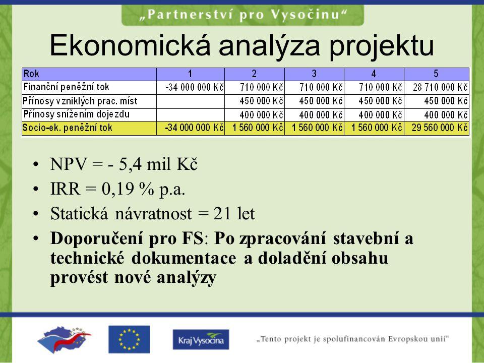Ekonomická analýza projektu NPV = - 5,4 mil Kč IRR = 0,19 % p.a. Statická návratnost = 21 let Doporučení pro FS: Po zpracování stavební a technické do