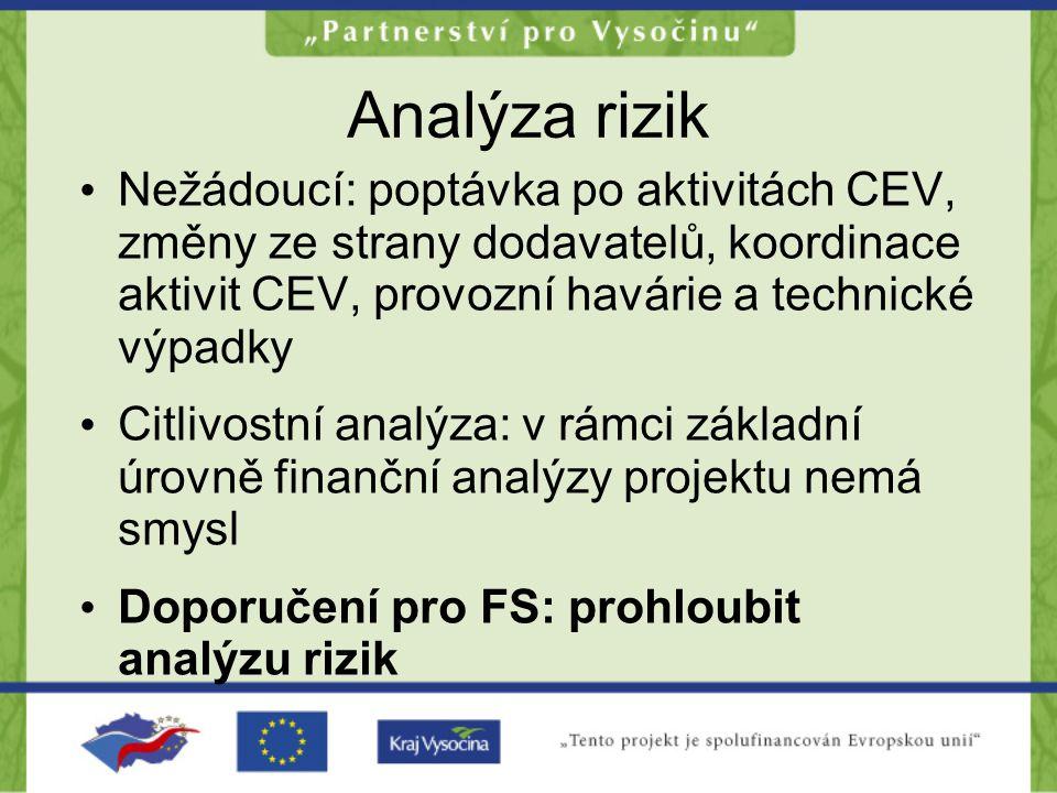 Analýza rizik Nežádoucí: poptávka po aktivitách CEV, změny ze strany dodavatelů, koordinace aktivit CEV, provozní havárie a technické výpadky Citlivostní analýza: v rámci základní úrovně finanční analýzy projektu nemá smysl Doporučení pro FS: prohloubit analýzu rizik