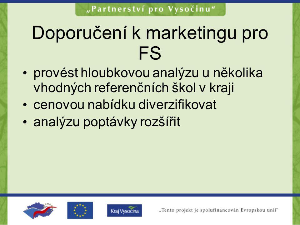 Doporučení k marketingu pro FS provést hloubkovou analýzu u několika vhodných referenčních škol v kraji cenovou nabídku diverzifikovat analýzu poptávky rozšířit