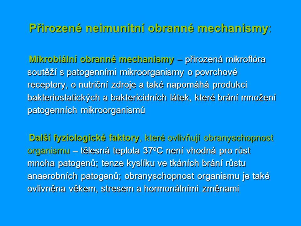 Přirozené neimunitní obranné mechanismy: Přirozené neimunitní obranné mechanismy: Mikrobiální obranné mechanismy – přirozená mikroflóra soutěží s pato