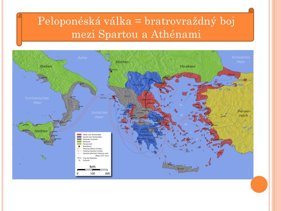 V čele Athény Zpočátku vítězství u Athén Oslabení morovou epidemií Zemřel i Perikles Převaha na moři (triéry) V čele Sparta Sparta se spojila s Peršany Převaha na souši (hoplité) Athénský námořní spolekPeloponéský spolek Peloponéská válka 431 – 404 př.