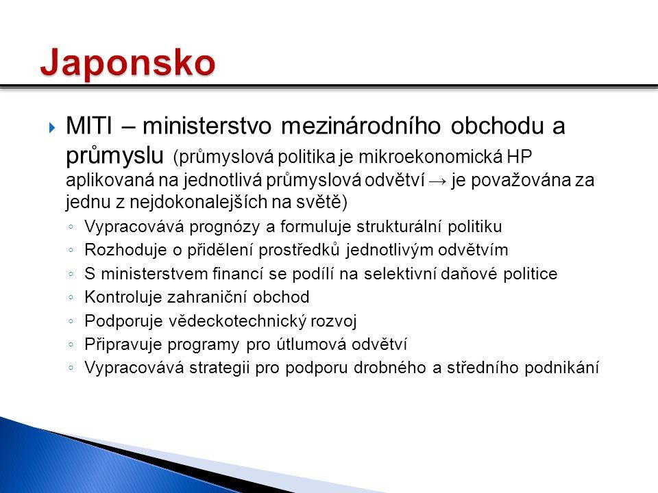 MITI – ministerstvo mezinárodního obchodu a průmyslu (průmyslová politika je mikroekonomická HP aplikovaná na jednotlivá průmyslová odvětví → je pov