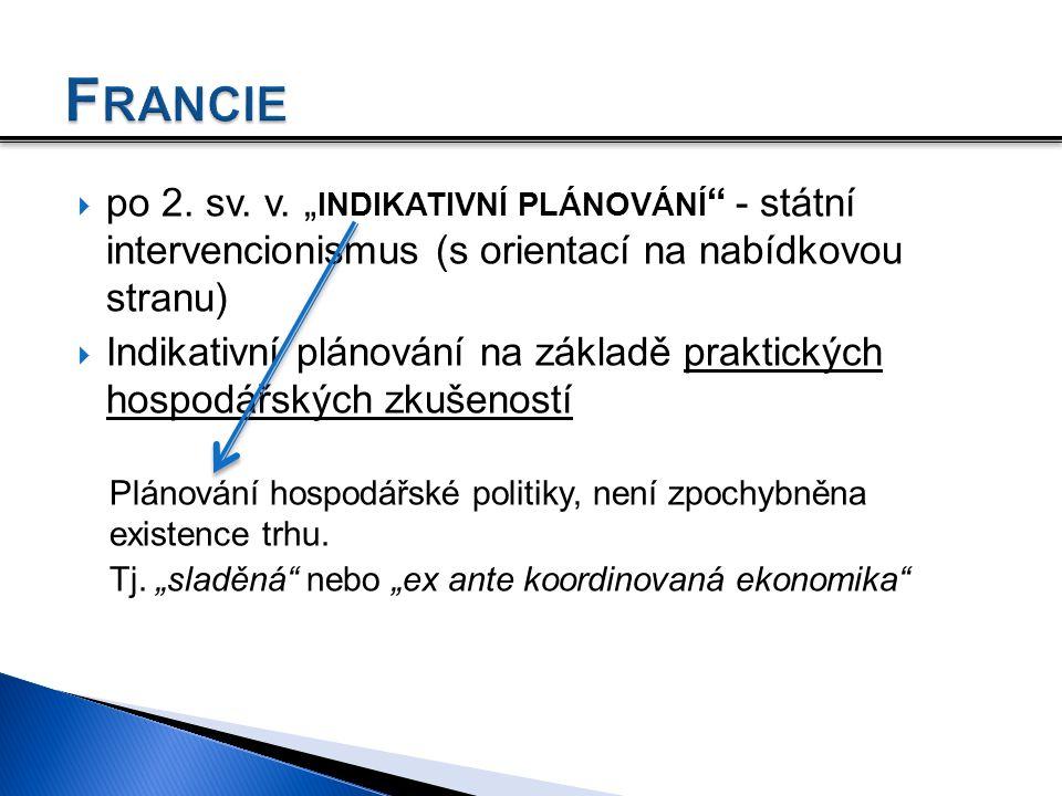 """ po 2. sv. v. """" INDIKATIVNÍ PLÁNOVÁNÍ """" - státní intervencionismus (s orientací na nabídkovou stranu)  Indikativní plánování na základě praktických"""