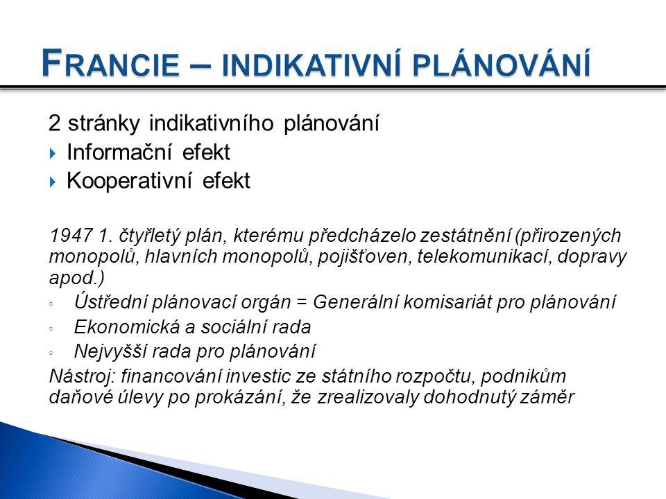2 stránky indikativního plánování  Informační efekt  Kooperativní efekt 1947 1. čtyřletý plán, kterému předcházelo zestátnění (přirozených monopolů,